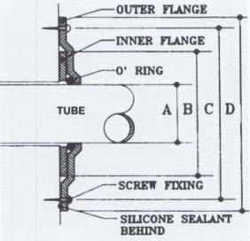 flange 1